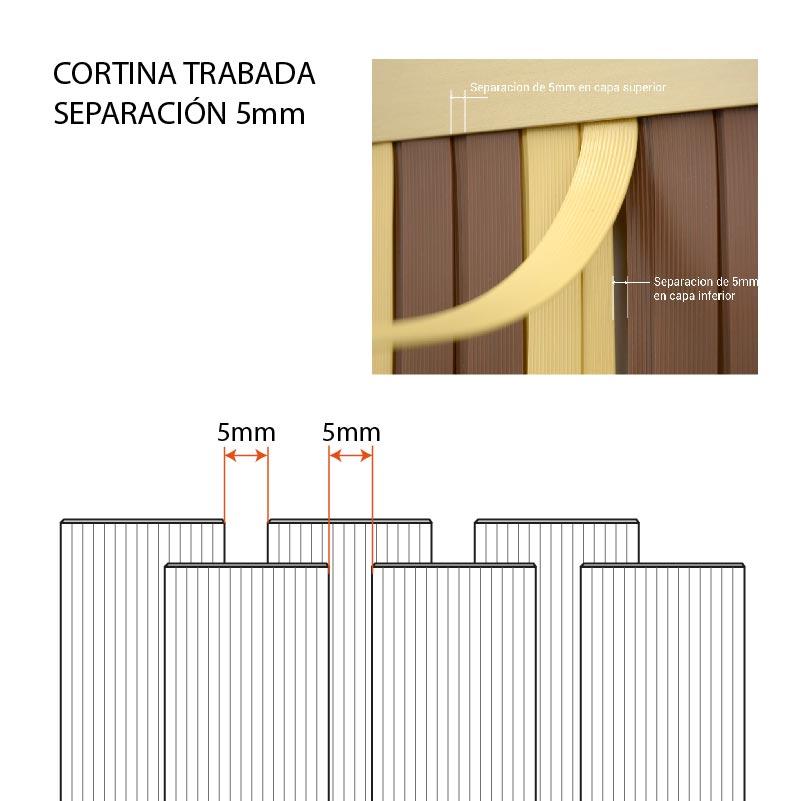 cortina de tiras doble